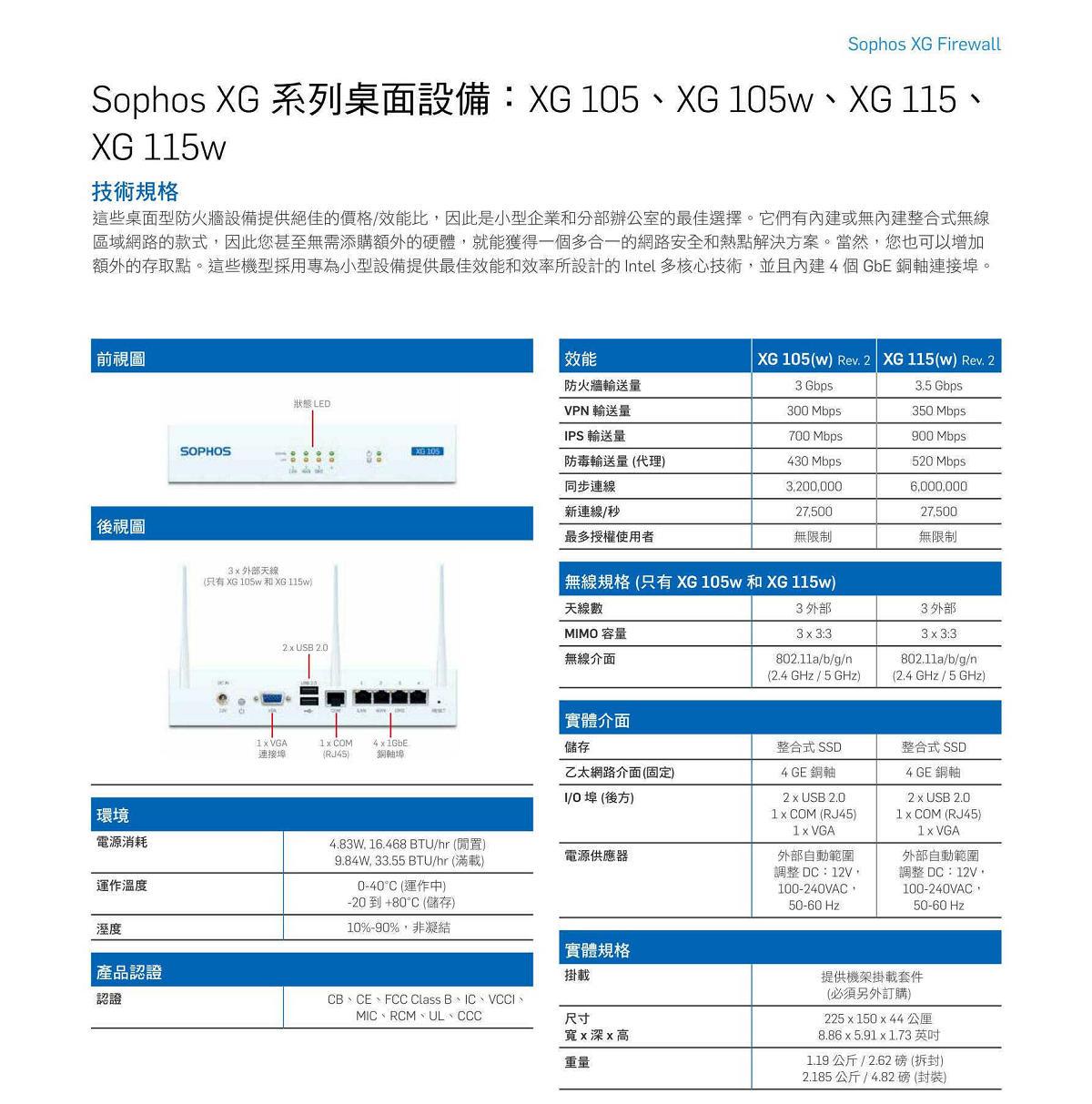 sophos-xg-series-105-techez-1200