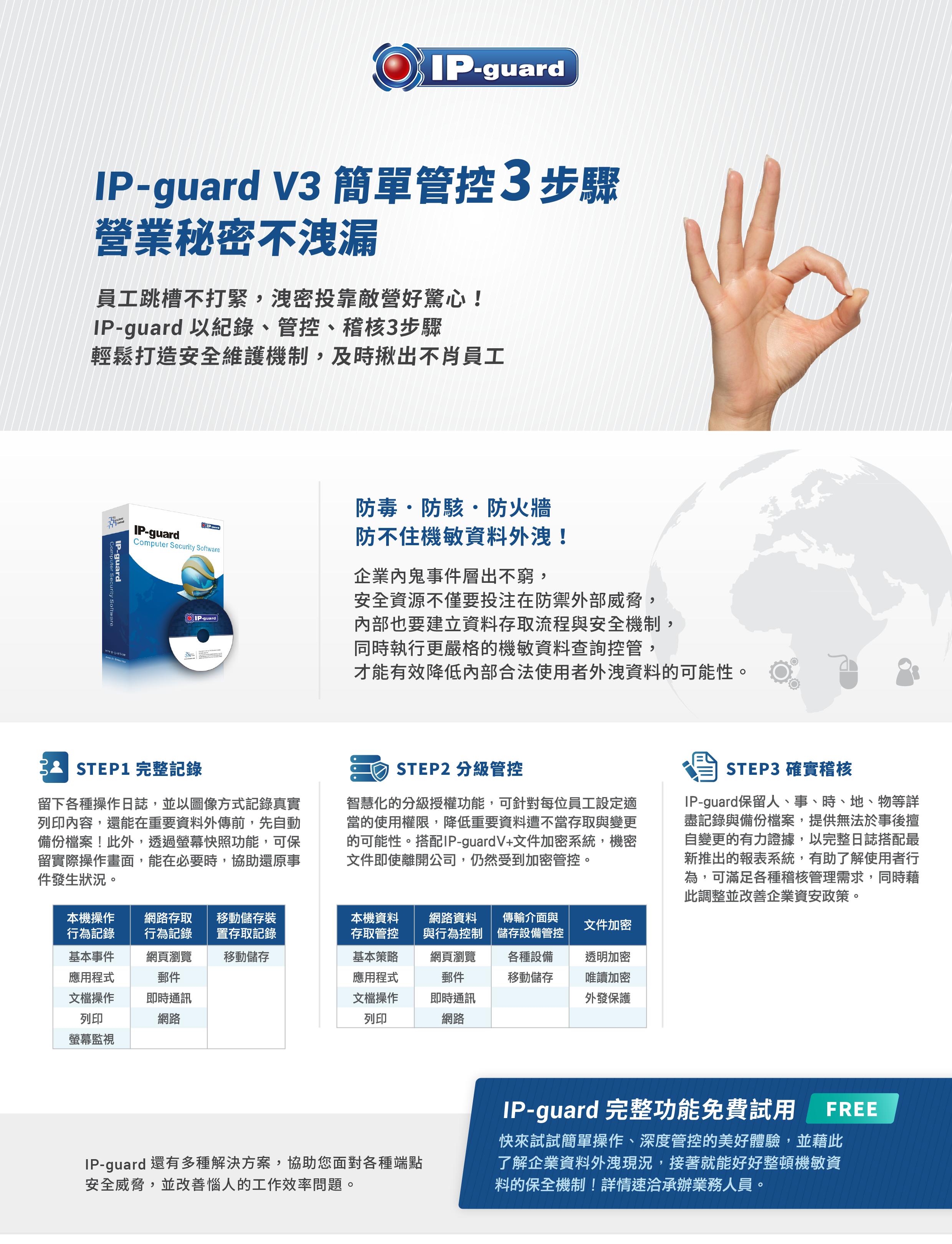 IP-Guard 雙面管控+模組_techez-1