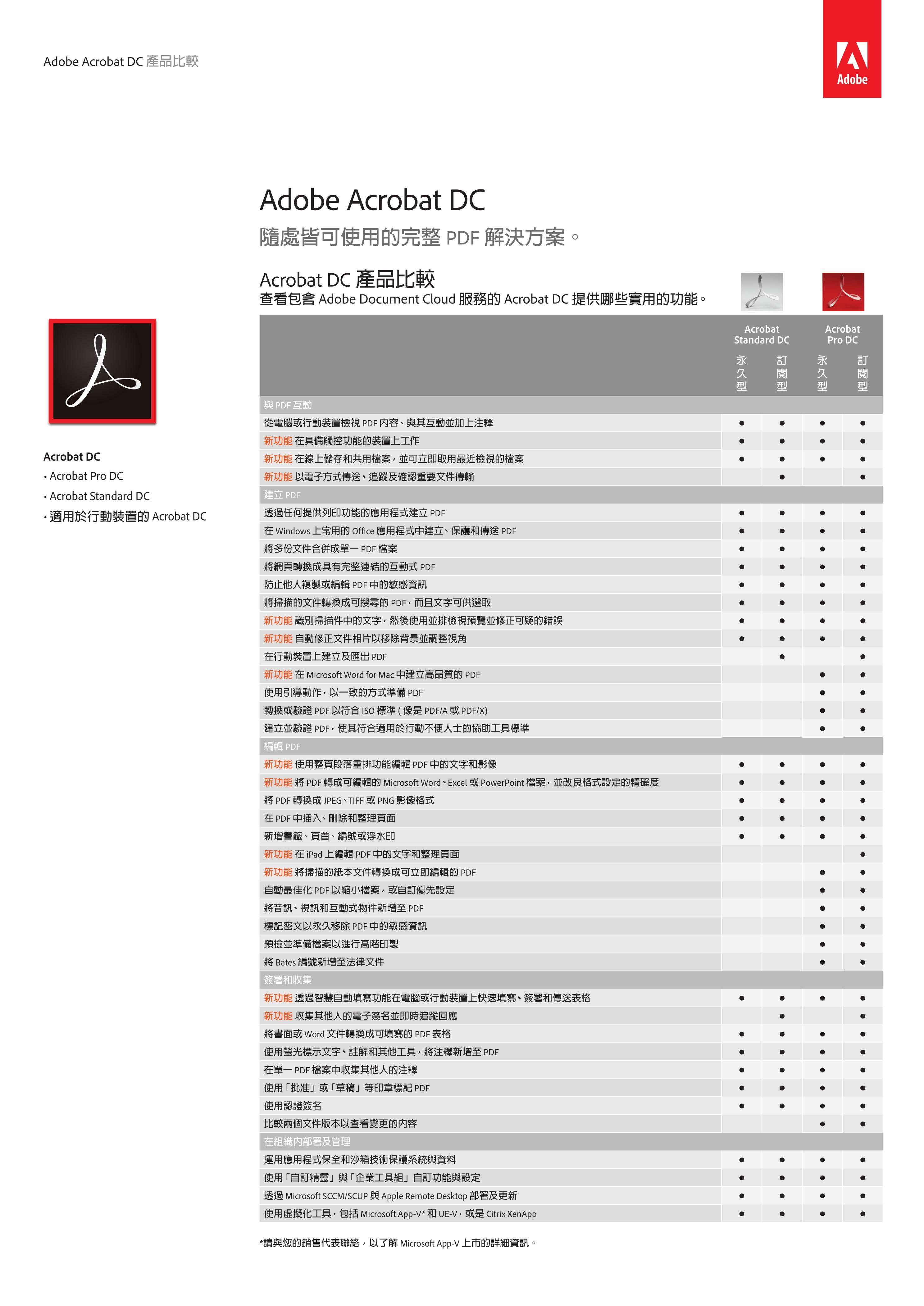 Acrobat_DC_product_comparison_matrix_ct_1
